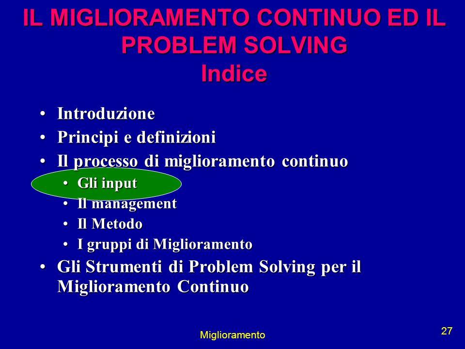 Miglioramento 27 IL MIGLIORAMENTO CONTINUO ED IL PROBLEM SOLVING Indice IntroduzioneIntroduzione Principi e definizioniPrincipi e definizioni Il proce