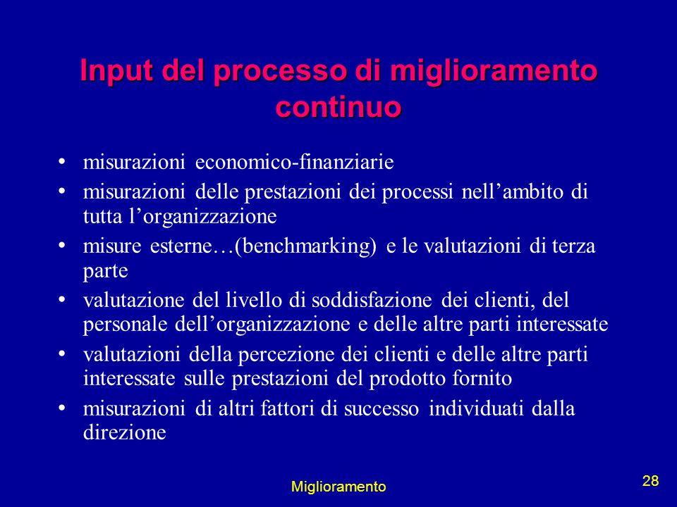 Miglioramento 28 Input del processo di miglioramento continuo misurazioni economico-finanziarie misurazioni delle prestazioni dei processi nellambito
