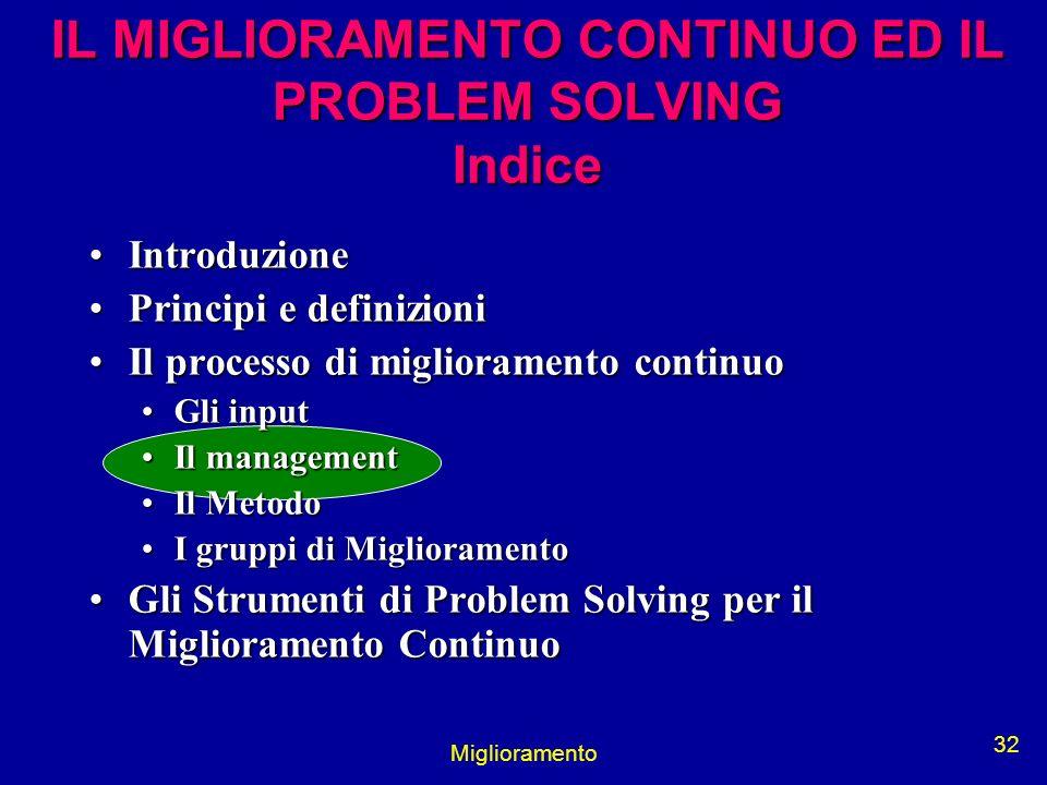 Miglioramento 32 IL MIGLIORAMENTO CONTINUO ED IL PROBLEM SOLVING Indice IntroduzioneIntroduzione Principi e definizioniPrincipi e definizioni Il proce