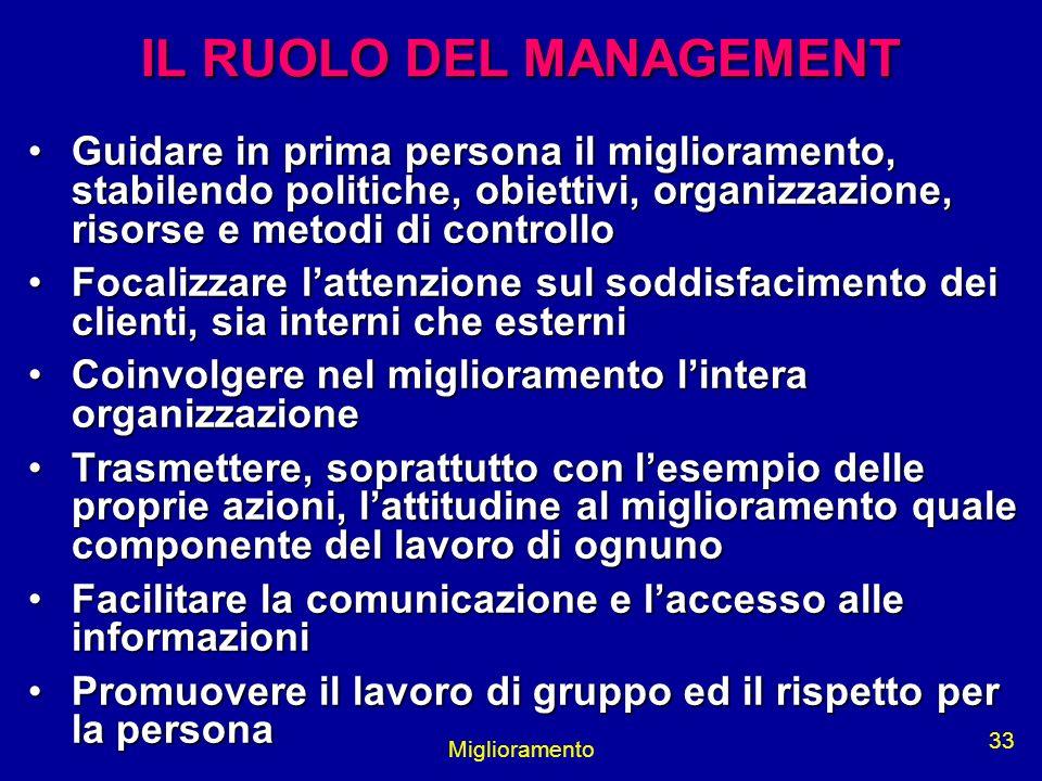Miglioramento 33 IL RUOLO DEL MANAGEMENT Guidare in prima persona il miglioramento, stabilendo politiche, obiettivi, organizzazione, risorse e metodi