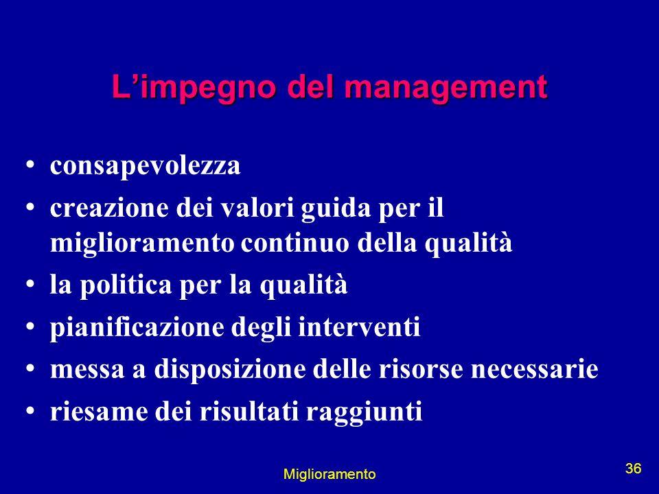Miglioramento 36 Limpegno del management consapevolezza creazione dei valori guida per il miglioramento continuo della qualità la politica per la qual