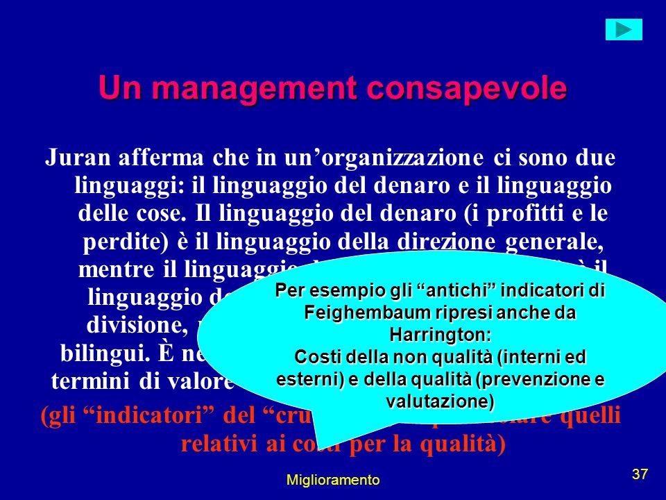 Miglioramento 37 Un management consapevole Juran afferma che in unorganizzazione ci sono due linguaggi: il linguaggio del denaro e il linguaggio delle