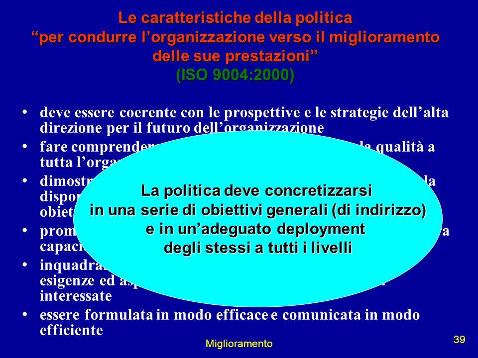 Miglioramento 39 Le caratteristiche della politica per condurre lorganizzazione verso il miglioramento delle sue prestazioni (ISO 9004:2000) deve esse