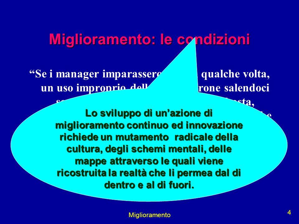 Miglioramento 4 Miglioramento: le condizioni Se i manager imparassero a fare, qualche volta, un uso improprio delle loro poltrone salendoci sopra inve