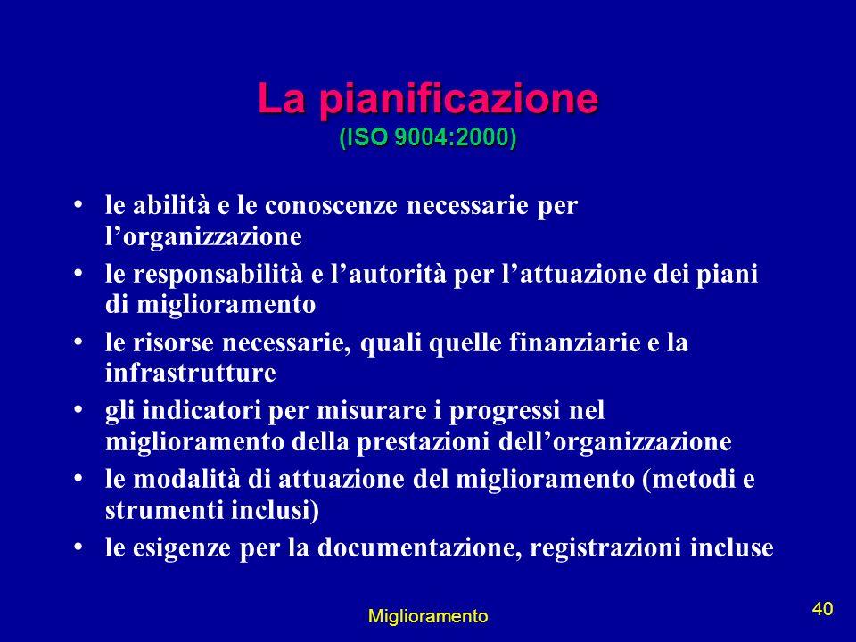 Miglioramento 40 La pianificazione (ISO 9004:2000) le abilità e le conoscenze necessarie per lorganizzazione le responsabilità e lautorità per lattuaz