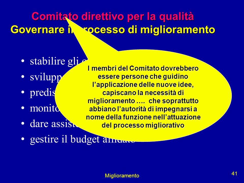 Miglioramento 41 Comitato direttivo per la qualità Governare il processo di miglioramento stabilire gli obiettivi e le direttive sviluppare i piani di
