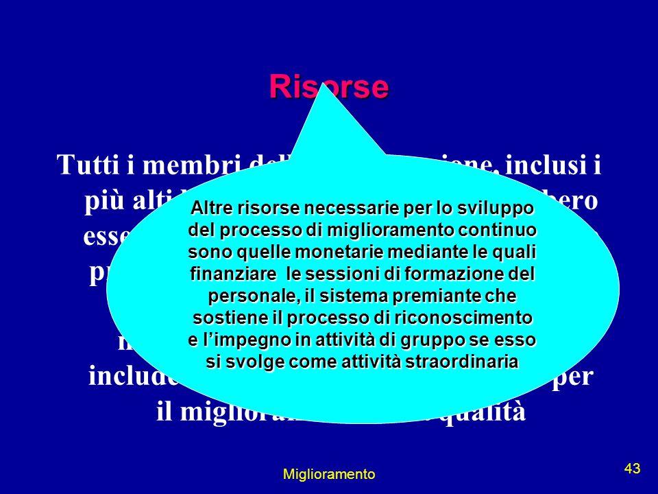 Miglioramento 43 Risorse Tutti i membri dellorganizzazione, inclusi i più alti livelli della direzione, dovrebbero essere formati ed addestrati sui pr