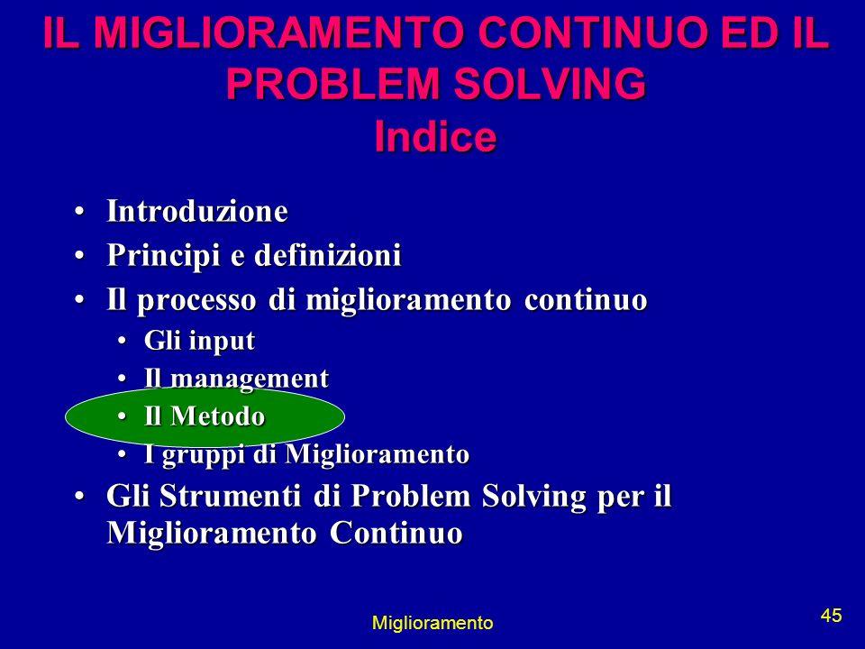 Miglioramento 45 IL MIGLIORAMENTO CONTINUO ED IL PROBLEM SOLVING Indice IntroduzioneIntroduzione Principi e definizioniPrincipi e definizioni Il proce