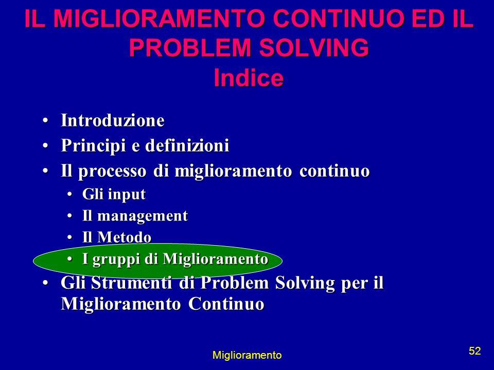 Miglioramento 52 IL MIGLIORAMENTO CONTINUO ED IL PROBLEM SOLVING Indice IntroduzioneIntroduzione Principi e definizioniPrincipi e definizioni Il proce
