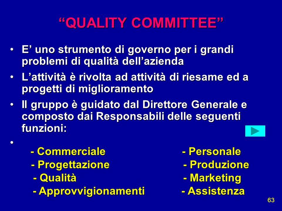 63 QUALITY COMMITTEE E uno strumento di governo per i grandi problemi di qualità dellaziendaE uno strumento di governo per i grandi problemi di qualit
