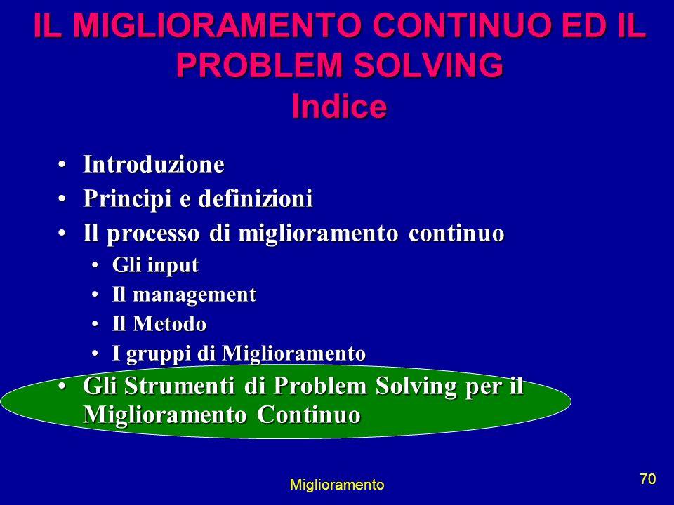Miglioramento 70 IL MIGLIORAMENTO CONTINUO ED IL PROBLEM SOLVING Indice IntroduzioneIntroduzione Principi e definizioniPrincipi e definizioni Il proce