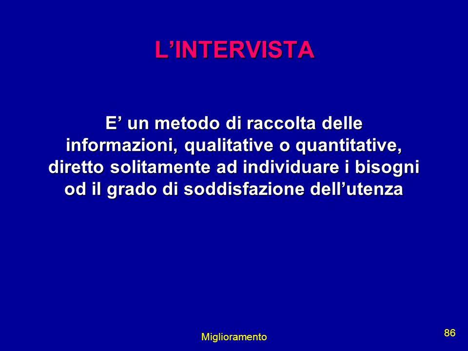 Miglioramento 86 LINTERVISTA E un metodo di raccolta delle informazioni, qualitative o quantitative, diretto solitamente ad individuare i bisogni od i