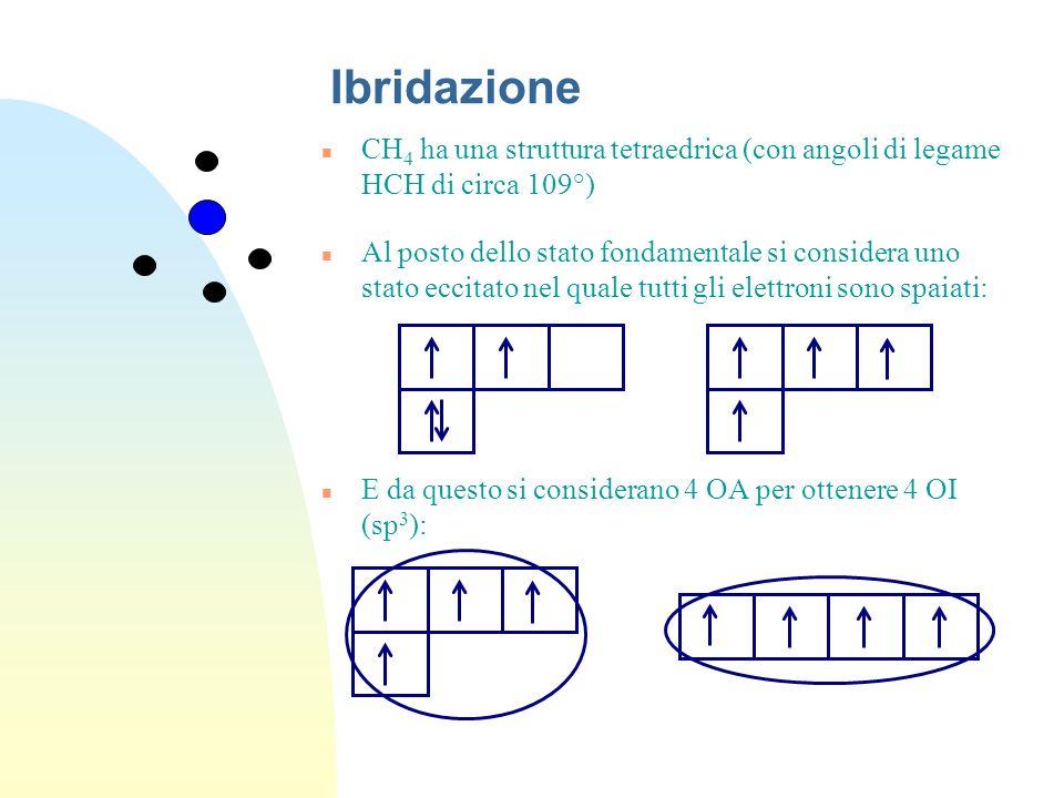 Ibridazione n CH 4 ha una struttura tetraedrica (con angoli di legame HCH di circa 109°) n Al posto dello stato fondamentale si considera uno stato ec