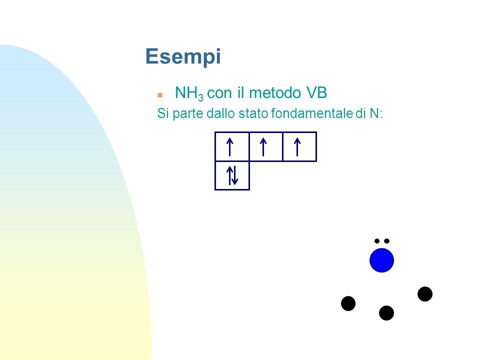 Esempi NH 3 con il metodo VB