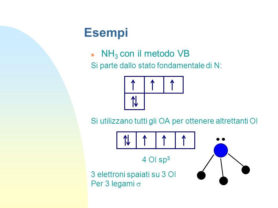 Esempi NH 3 con il metodo VB Si parte dallo stato fondamentale di N: