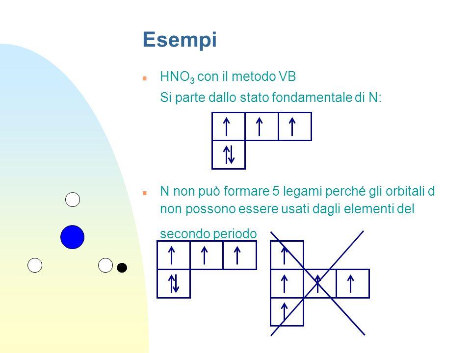 Esempi HNO 3 con il metodo VB Si parte dallo stato fondamentale di N: