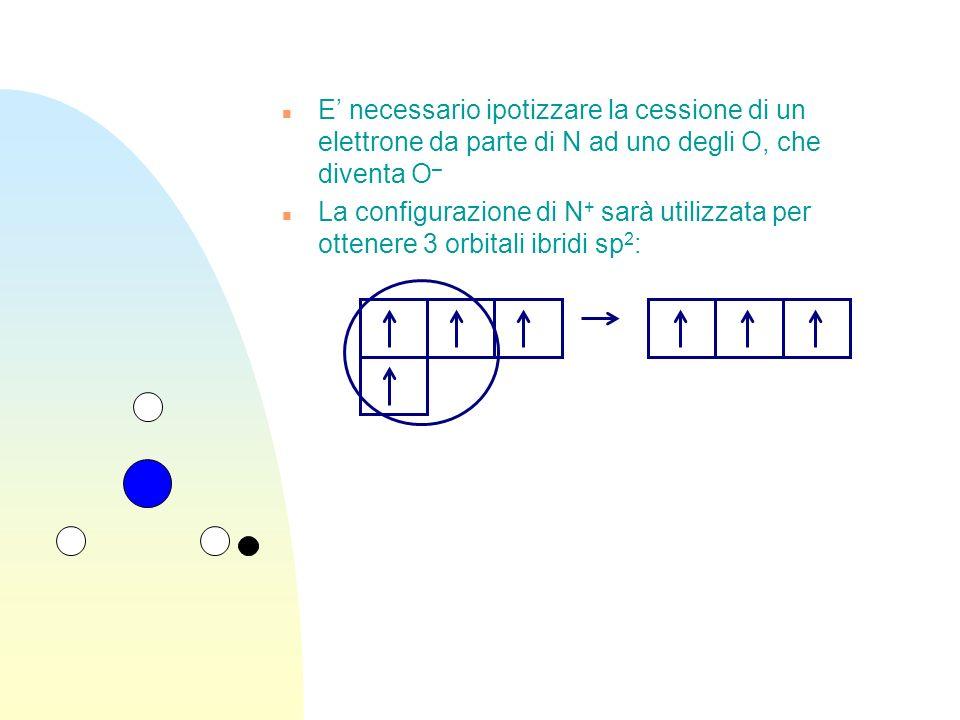 Esempi HNO 3 con il metodo VB Si parte dallo stato fondamentale di N: N non può formare 5 legami perché gli orbitali d non possono essere usati dagli
