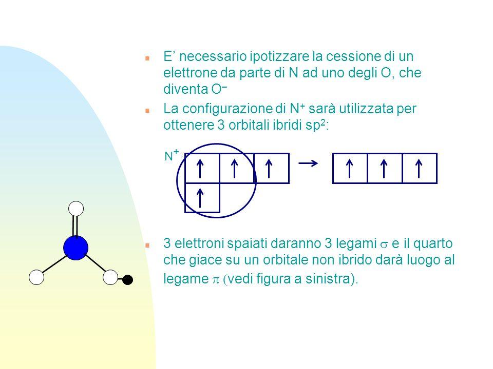 E necessario ipotizzare la cessione di un elettrone da parte di N ad uno degli O, che diventa O – La configurazione di N + sarà utilizzata per ottener