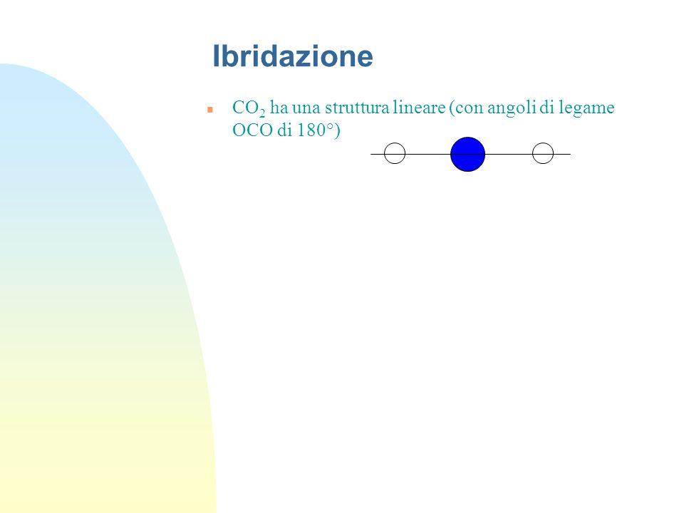 Ibridazione Sperimentalmente si osserva che : i) CO 2 ha una struttura lineare (con angoli di legame OCO di 180°) ii) H 2 CO 3 ha una struttura planar