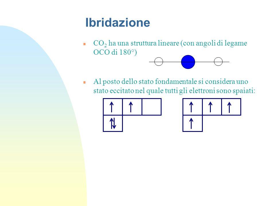 n CO 2 ha una struttura lineare (con angoli di legame OCO di 180°) Ibridazione