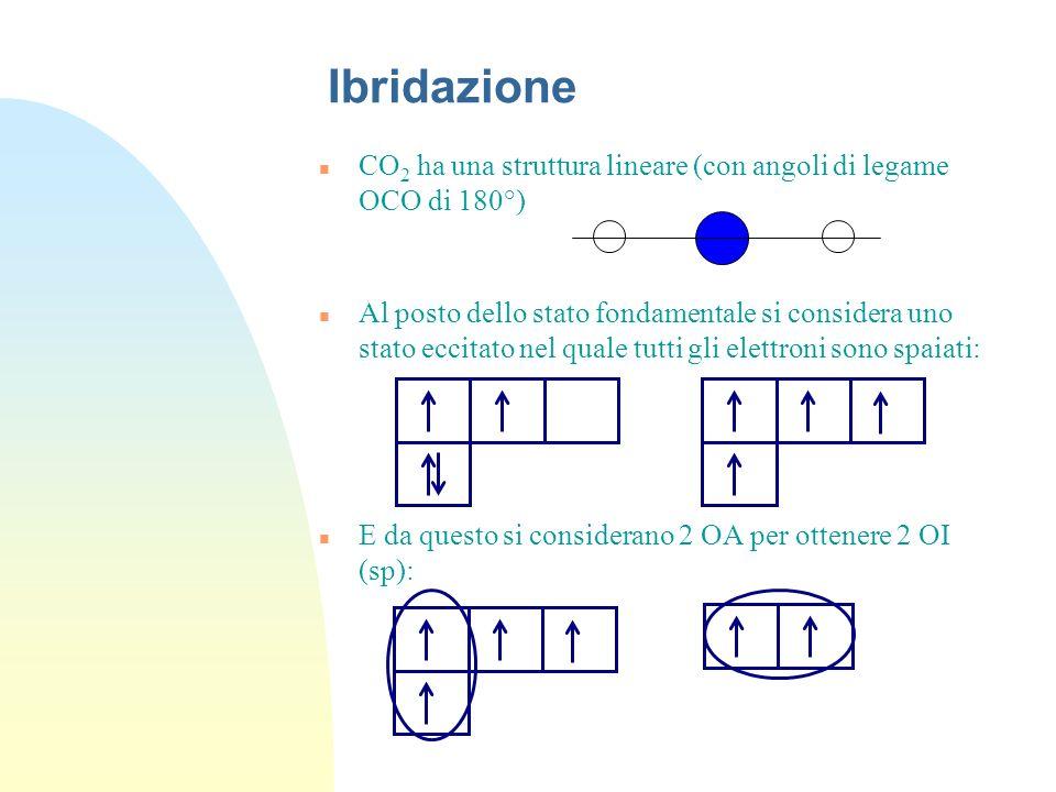 n CO 2 ha una struttura lineare (con angoli di legame OCO di 180°) n Al posto dello stato fondamentale si considera uno stato eccitato nel quale tutti