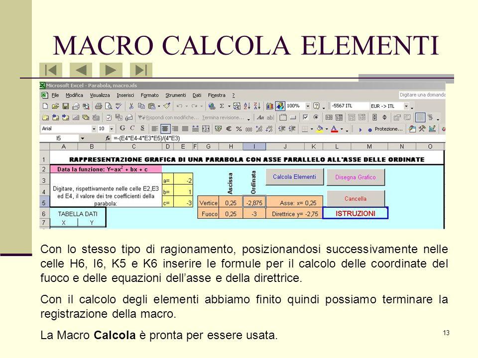 12 MACRO CALCOLA ELEMENTI Posizionarsi, quindi, in I5 e digitare la formula per il calcolo dellordinata del Vertice (-(b 2 -4ac)/4a), ovviamente sempr