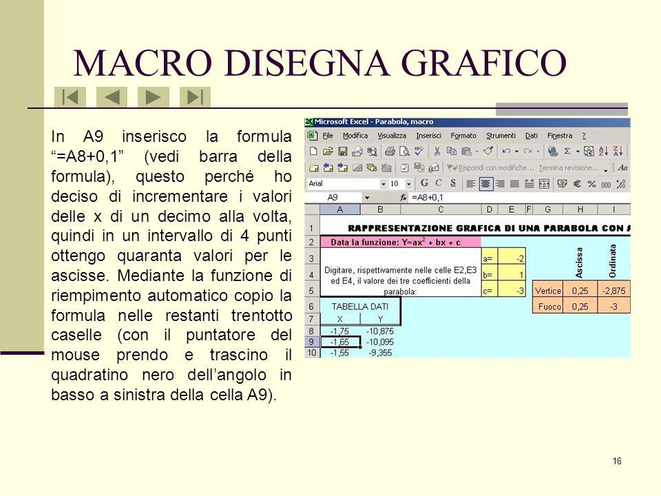 15 MACRO DISEGNA GRAFICO Dopo aver avviato la registrazione della Macro, posizione il cursore nella cella A8 e scrivo la formula =H5-2 (cioè, appunto,