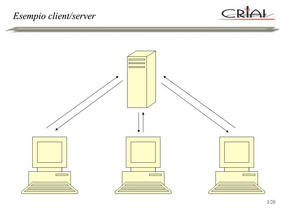 Esempio client/server 3/20