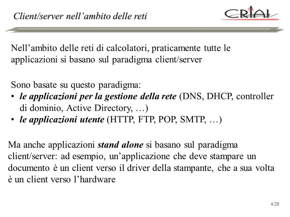 Client/server nellambito delle reti Nellambito delle reti di calcolatori, praticamente tutte le applicazioni si basano sul paradigma client/server Son