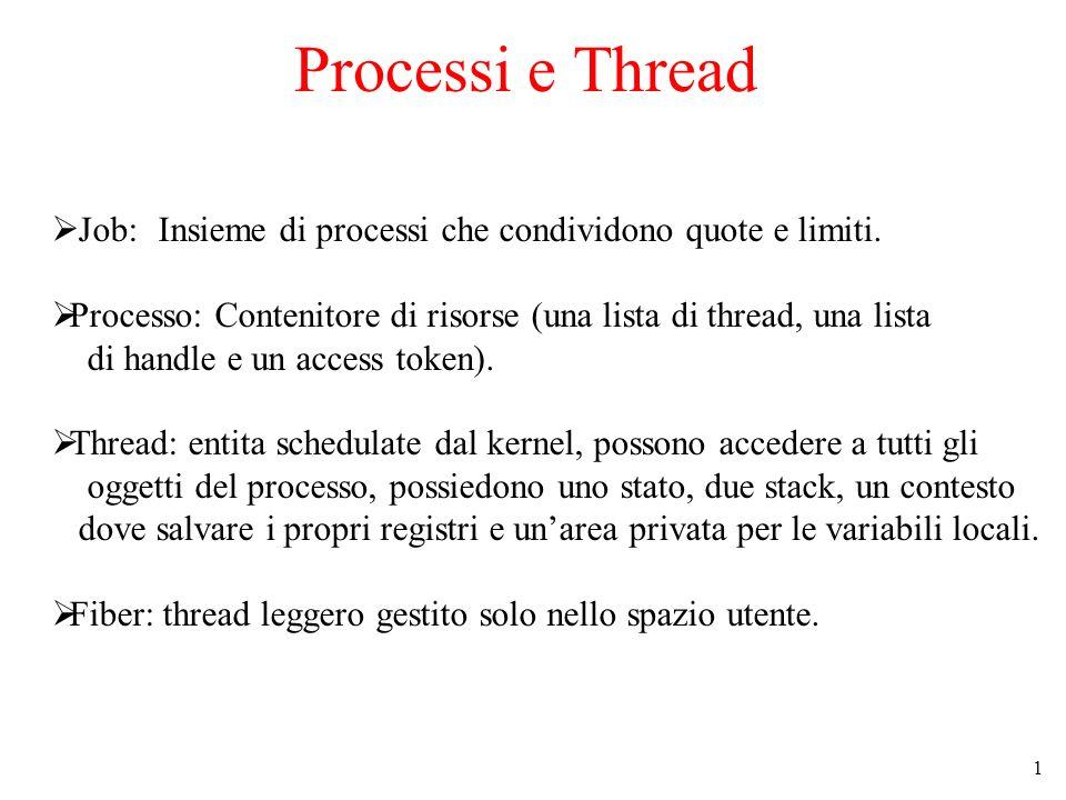 1 Processi e Thread Job:Insieme di processi che condividono quote e limiti. Processo: Contenitore di risorse (una lista di thread, una lista di handle