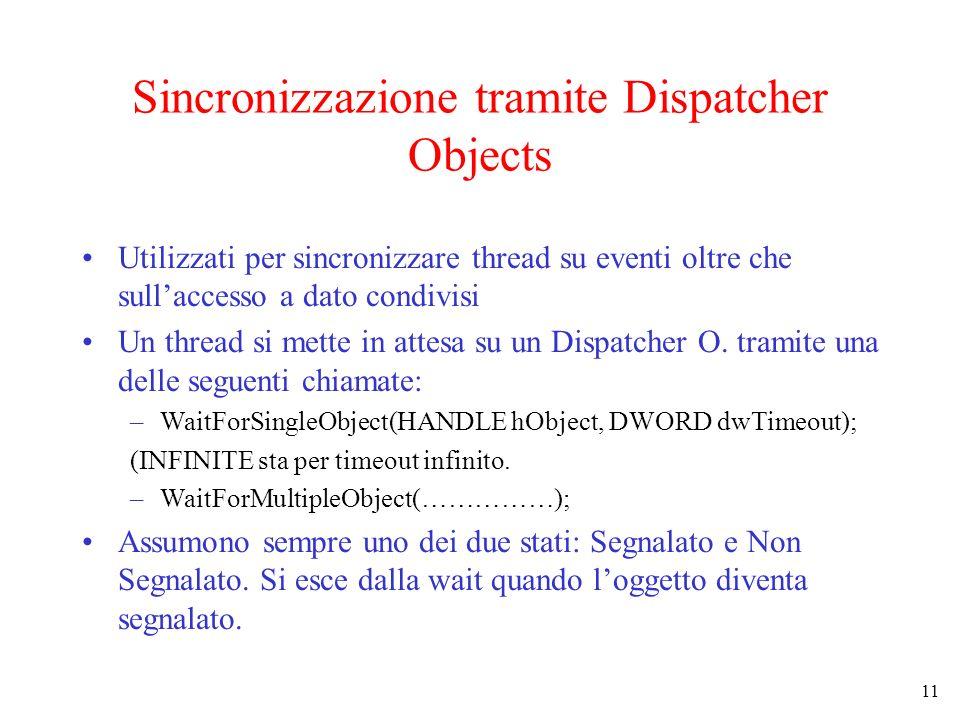 11 Sincronizzazione tramite Dispatcher Objects Utilizzati per sincronizzare thread su eventi oltre che sullaccesso a dato condivisi Un thread si mette