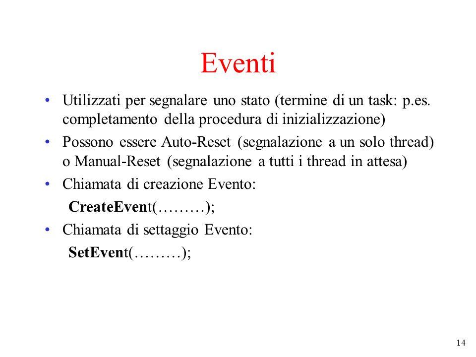 14 Eventi Utilizzati per segnalare uno stato (termine di un task: p.es. completamento della procedura di inizializzazione) Possono essere Auto-Reset (