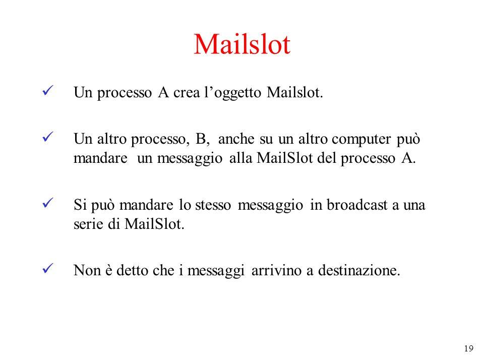19 Mailslot Un processo A crea loggetto Mailslot. Un altro processo, B, anche su un altro computer può mandare un messaggio alla MailSlot del processo