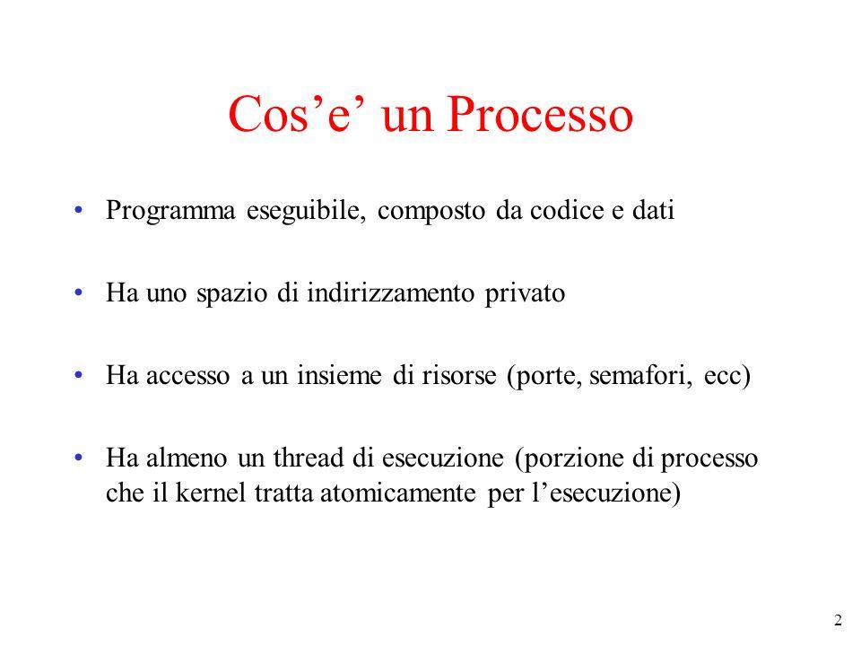 2 Cose un Processo Programma eseguibile, composto da codice e dati Ha uno spazio di indirizzamento privato Ha accesso a un insieme di risorse (porte,