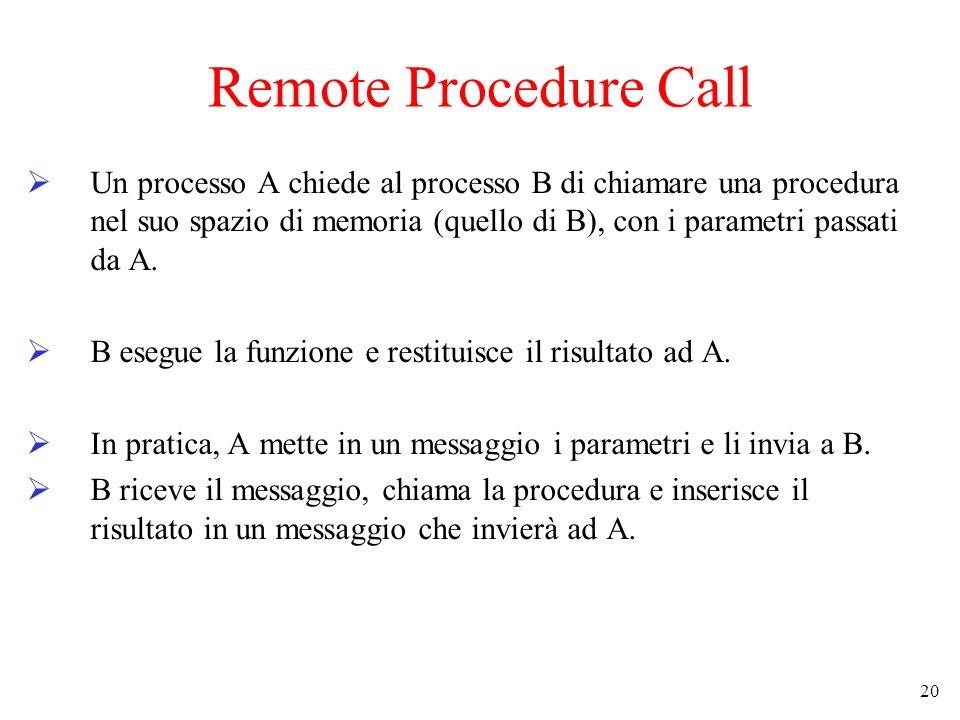 20 Remote Procedure Call Un processo A chiede al processo B di chiamare una procedura nel suo spazio di memoria (quello di B), con i parametri passati