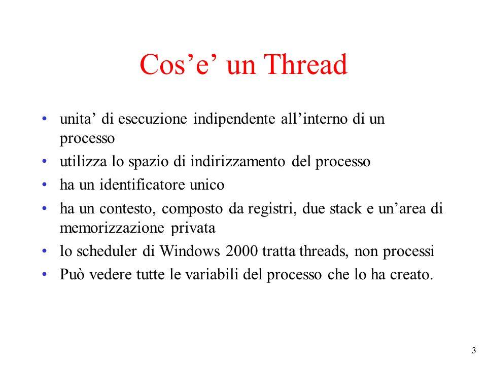 3 Cose un Thread unita di esecuzione indipendente allinterno di un processo utilizza lo spazio di indirizzamento del processo ha un identificatore uni