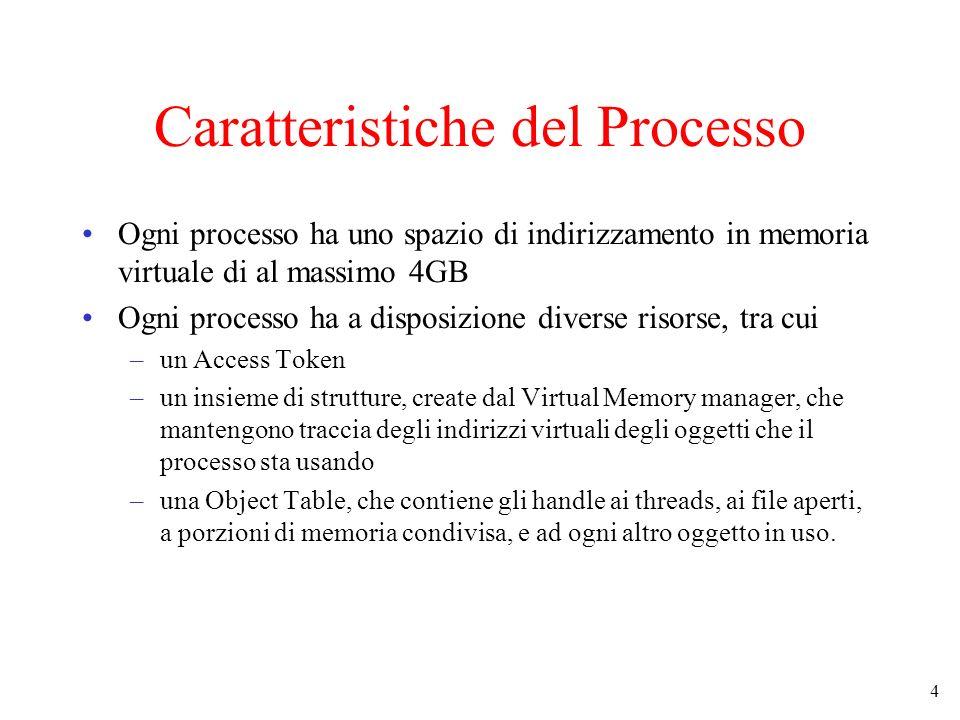 4 Caratteristiche del Processo Ogni processo ha uno spazio di indirizzamento in memoria virtuale di al massimo 4GB Ogni processo ha a disposizione div