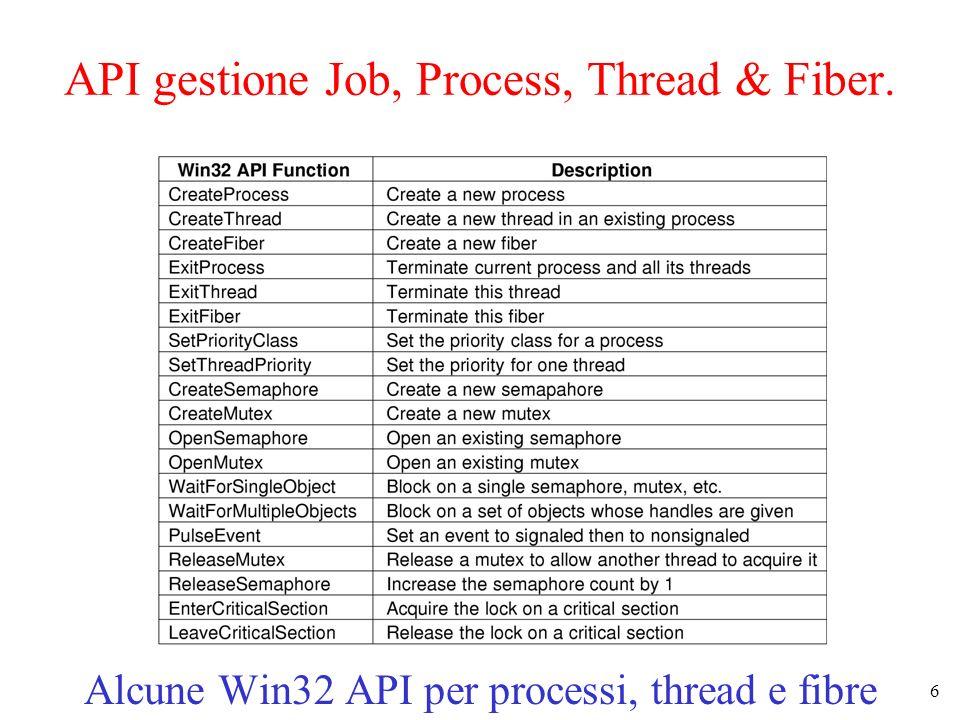 7 API gestione Job, Process, Thread & Fiber.Studieremo solo alcune delle API (sono migliaia).