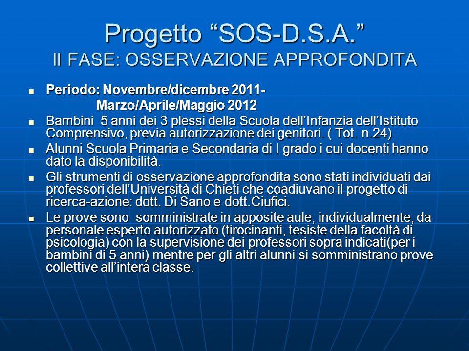 Progetto SOS-D.S.A.