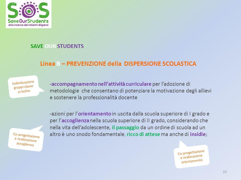 SAVE OUR STUDENTS Linea B – PREVENZIONE della DISPERSIONE SCOLASTICA -accompagnamento nellattività curriculare per ladozione di metodologie che consen