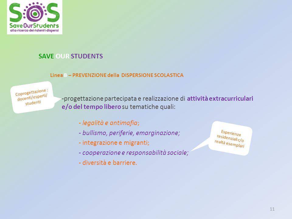 SAVE OUR STUDENTS Linea B – PREVENZIONE della DISPERSIONE SCOLASTICA -progettazione partecipata e realizzazione di attività extracurriculari e/o del t
