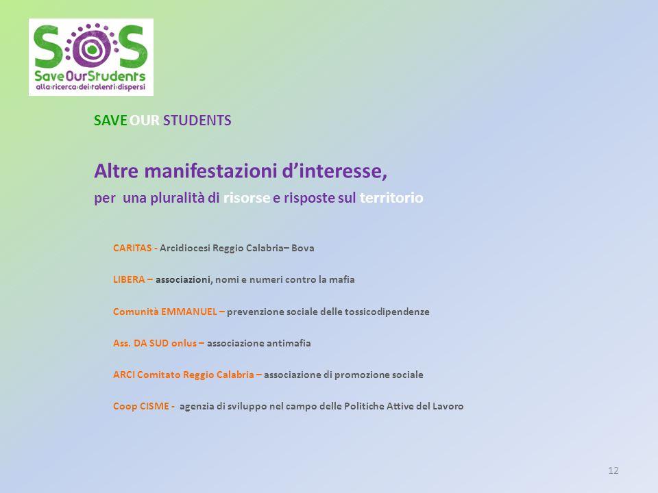 SAVE OUR STUDENTS Altre manifestazioni dinteresse, per una pluralità di risorse e risposte sul territorio CARITAS - Arcidiocesi Reggio Calabria– Bova