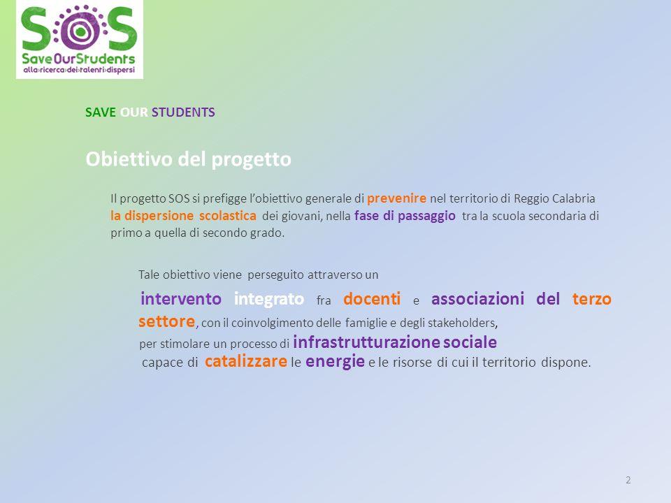 SAVE OUR STUDENTS Obiettivo del progetto Il progetto SOS si prefigge lobiettivo generale di prevenire nel territorio di Reggio Calabria la dispersione