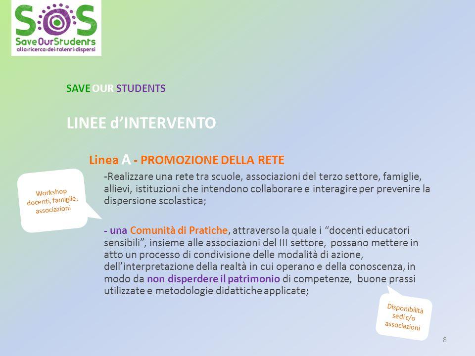 SAVE OUR STUDENTS LINEE dINTERVENTO Linea A - PROMOZIONE DELLA RETE -Realizzare una rete tra scuole, associazioni del terzo settore, famiglie, allievi