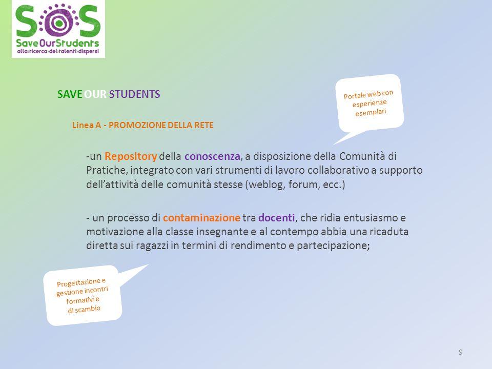 SAVE OUR STUDENTS Linea A - PROMOZIONE DELLA RETE -un Repository della conoscenza, a disposizione della Comunità di Pratiche, integrato con vari strum