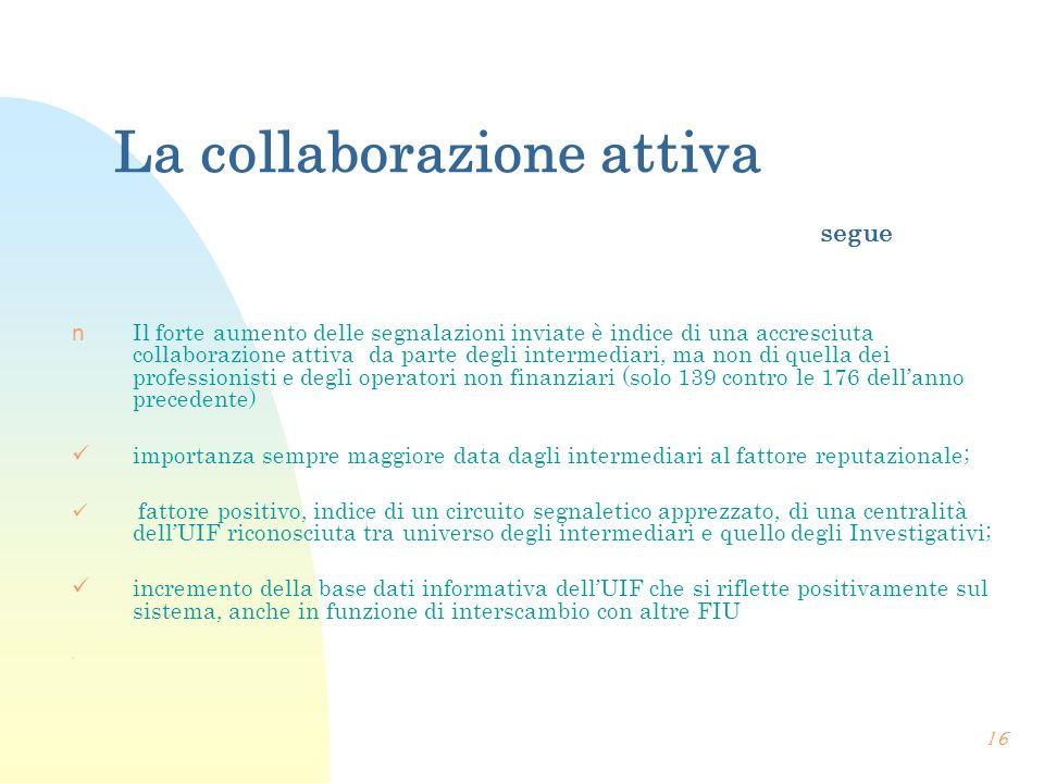 La collaborazione attiva segue nIl forte aumento delle segnalazioni inviate è indice di una accresciuta collaborazione attiva da parte degli intermedi