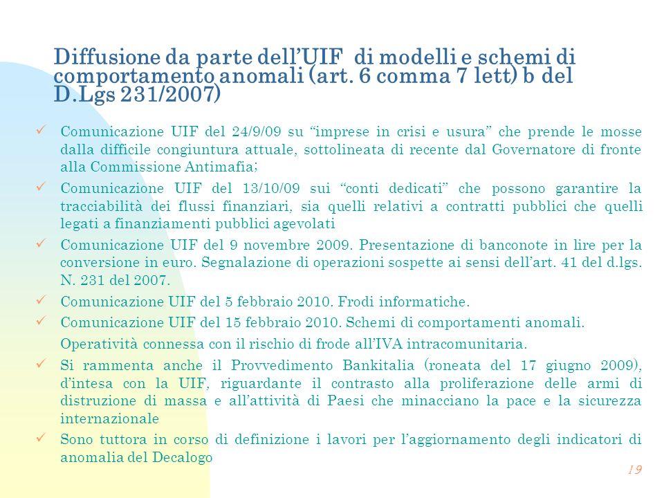 Diffusione da parte dellUIF di modelli e schemi di comportamento anomali (art. 6 comma 7 lett) b del D.Lgs 231/2007) Comunicazione UIF del 24/9/09 su
