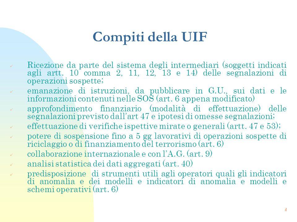 4 Compiti della UIF Ricezione da parte del sistema degli intermediari (soggetti indicati agli artt. 10 comma 2, 11, 12, 13 e 14) delle segnalazioni di