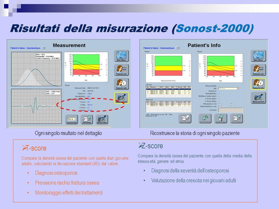 Risultati della misurazione (Sonost-2000) Ogni singolo risultato nel dettaglioRicostruisce la storia di ogni singolo paziente T-score Compara la densi