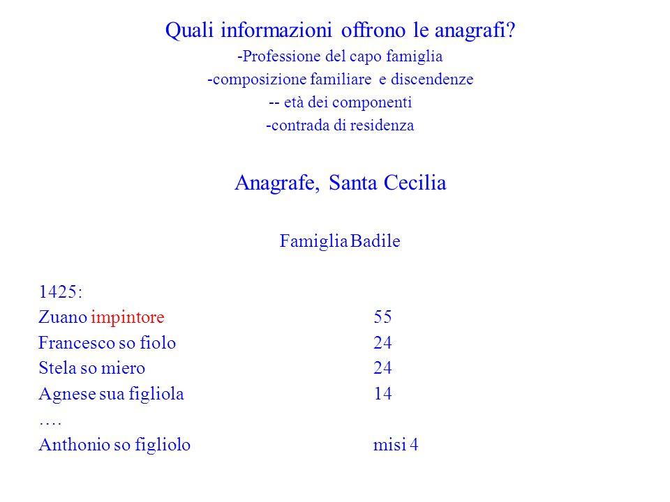 Quali informazioni offrono le anagrafi? -Professione del capo famiglia -composizione familiare e discendenze -- età dei componenti -contrada di reside
